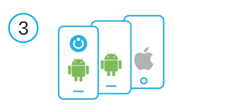 Android & iOS application protection