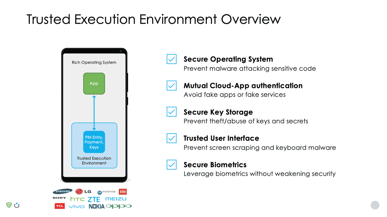 Trusted Execution Environment Overview