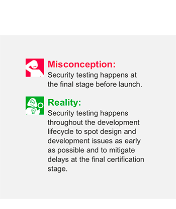 Mobile Security Misconception